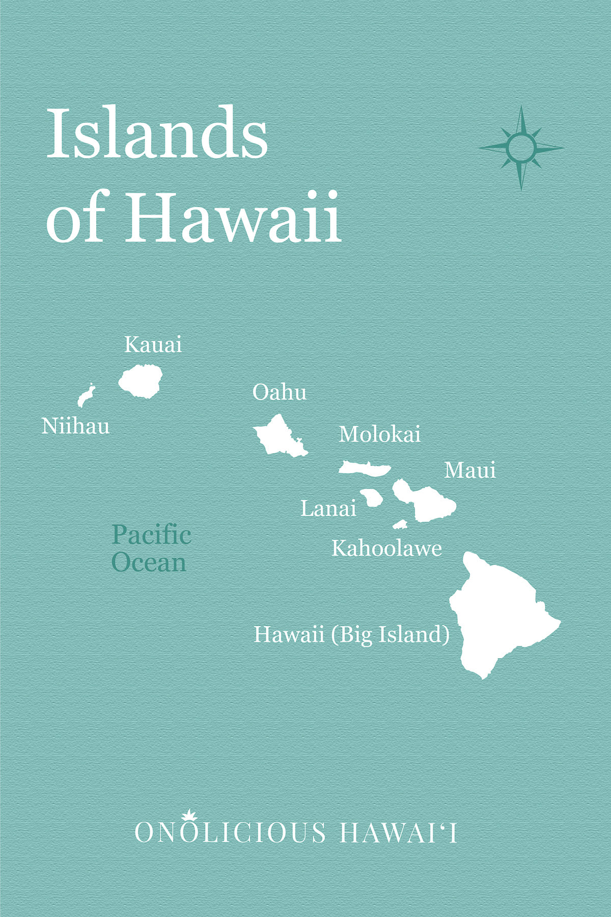 A simple map showing the main islands of Hawaii.